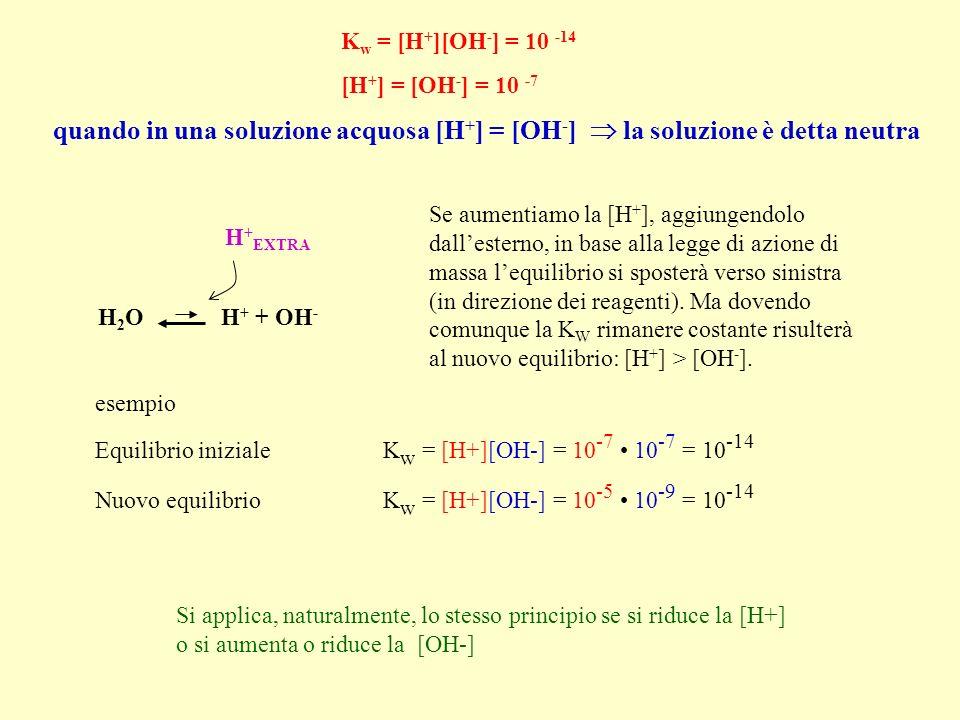 Kw = [H+][OH-] = 10 -14 [H+] = [OH-] = 10 -7. quando in una soluzione acquosa [H+] = [OH-]  la soluzione è detta neutra.